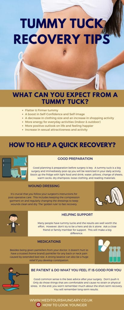 tummy tuck infographic
